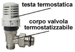 Pacchetto vaillant wi fi offerte impianti prodotti e for Valvole termostatiche netatmo