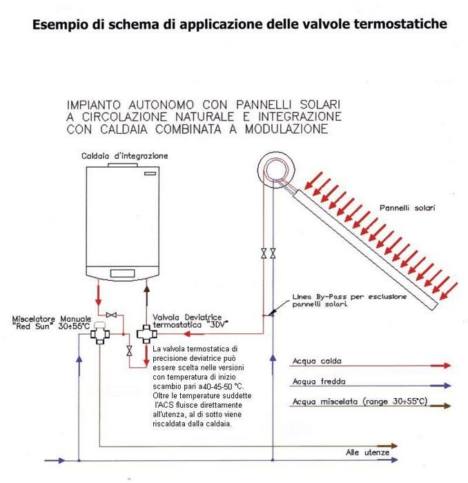 Valvola Miscelatrice Per Pannello Solare : Schemi di impianto riscaldamento a pavimento impianti